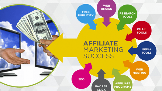 Affiliate là gì? Lịch sử hình thành Affiliate Marketing
