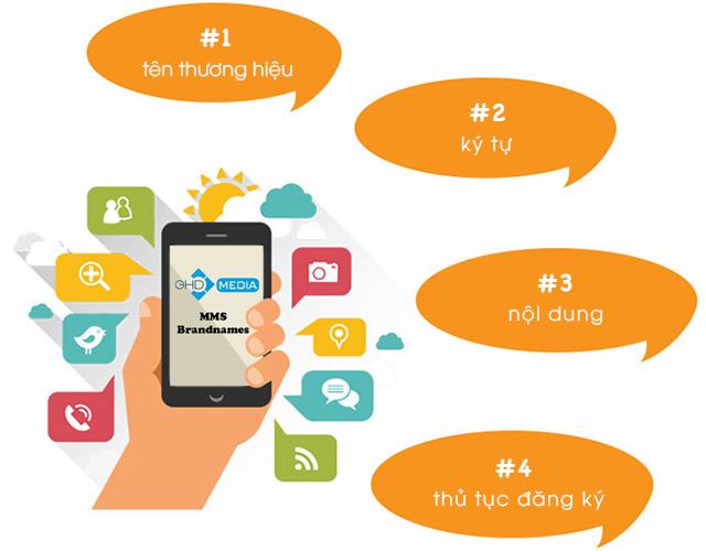 Quy định và thủ tục đăng ký dịch vụ tin nhắn quảng cáo MMS Brandname